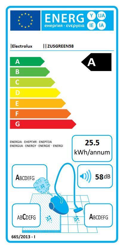 Electrolux ZUSGREEN+ støvsuger_2